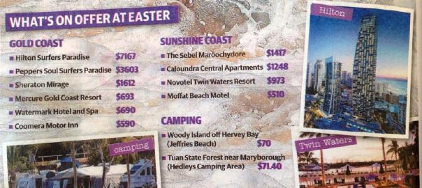 Caloundra Motel Easter 2016